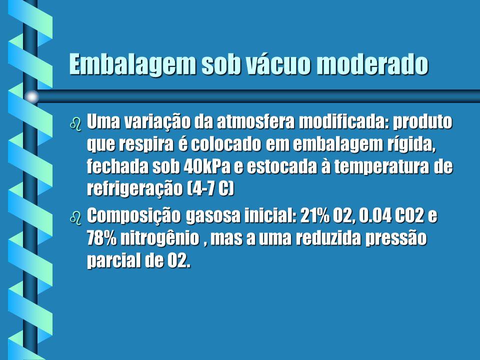 Embalagem ativa b Inclui vários absorvedores e emissores de gases.