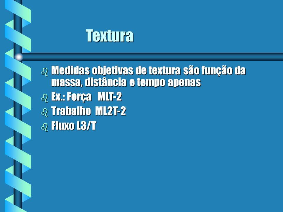 Textura b Compressão uniaxial: é simplesmente a compressão em um plano.