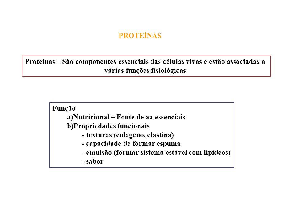 Proteínas – São componentes essenciais das células vivas e estão associadas a várias funções fisiológicas Função a)Nutricional – Fonte de aa essenciai
