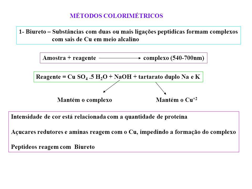 MÉTODOS COLORIMÉTRICOS 1- Biureto – Substâncias com duas ou mais ligações peptidicas formam complexos com sais de Cu em meio alcalino Amostra + reagen