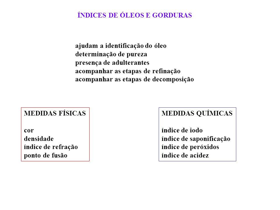 ÍNDICES DE ÓLEOS E GORDURAS ajudam a identificação do óleo determinação de pureza presença de adulterantes acompanhar as etapas de refinação acompanha