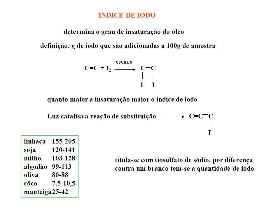 ÍNDICE DE IODO determina o grau de insaturação do óleo definição: g de iodo que são adicionadas a 100g de amostra C=C + I 2 C C I escuro quanto maior