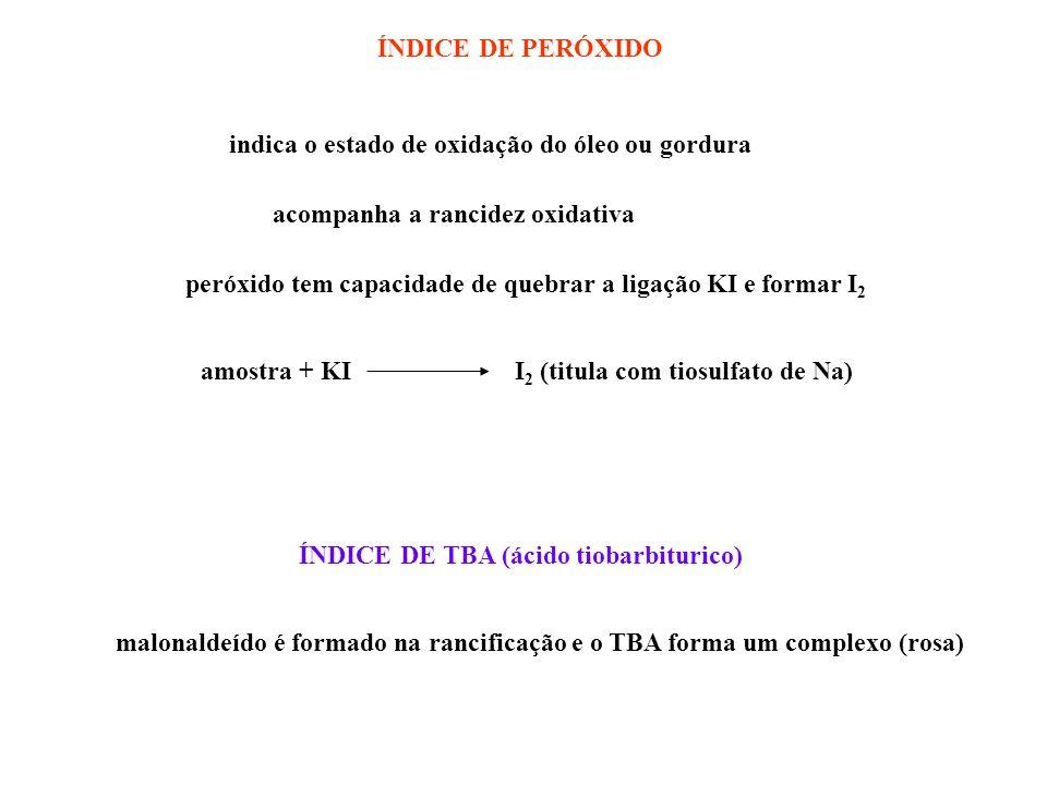 ÍNDICE DE PERÓXIDO indica o estado de oxidação do óleo ou gordura acompanha a rancidez oxidativa amostra + KI I 2 (titula com tiosulfato de Na) peróxi
