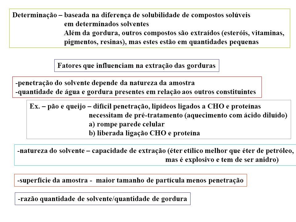Determinação – baseada na diferença de solubilidade de compostos solúveis em determinados solventes Além da gordura, outros compostos são extraídos (e