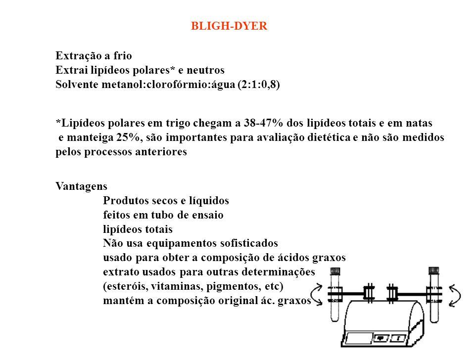 BLIGH-DYER Extração a frio Extrai lipídeos polares* e neutros Solvente metanol:clorofórmio:água (2:1:0,8) *Lipídeos polares em trigo chegam a 38-47% d
