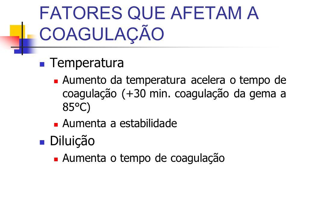 Temperatura Aumento da temperatura acelera o tempo de coagulação (+30 min. coagulação da gema a 85°C) Aumenta a estabilidade Diluição Aumenta o tempo
