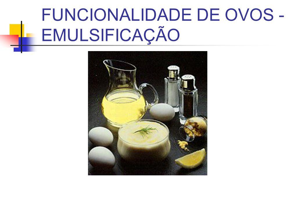 FUNCIONALIDADE DE OVOS - EMULSIFICAÇÃO