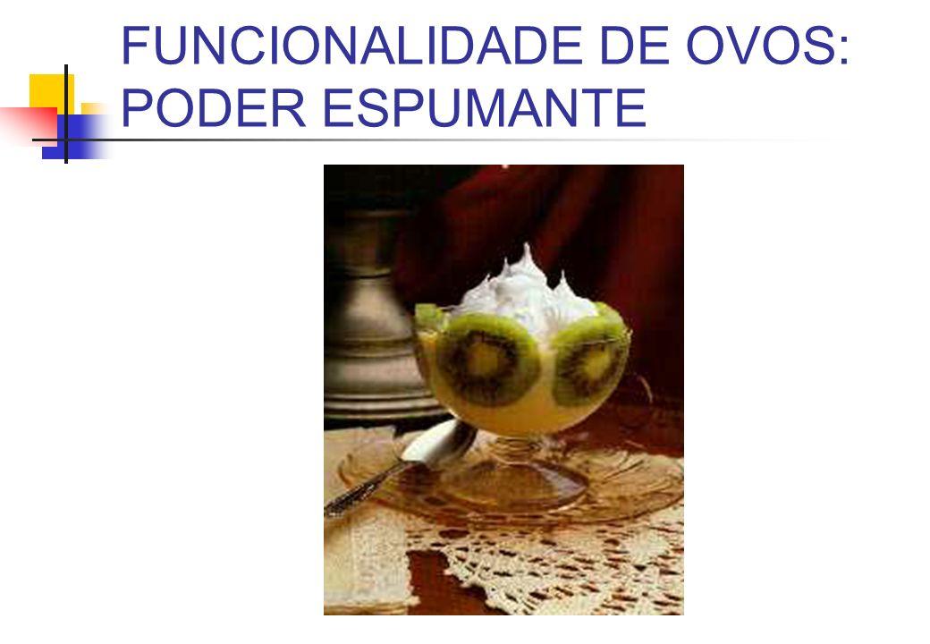 FUNCIONALIDADE DE OVOS: PODER ESPUMANTE