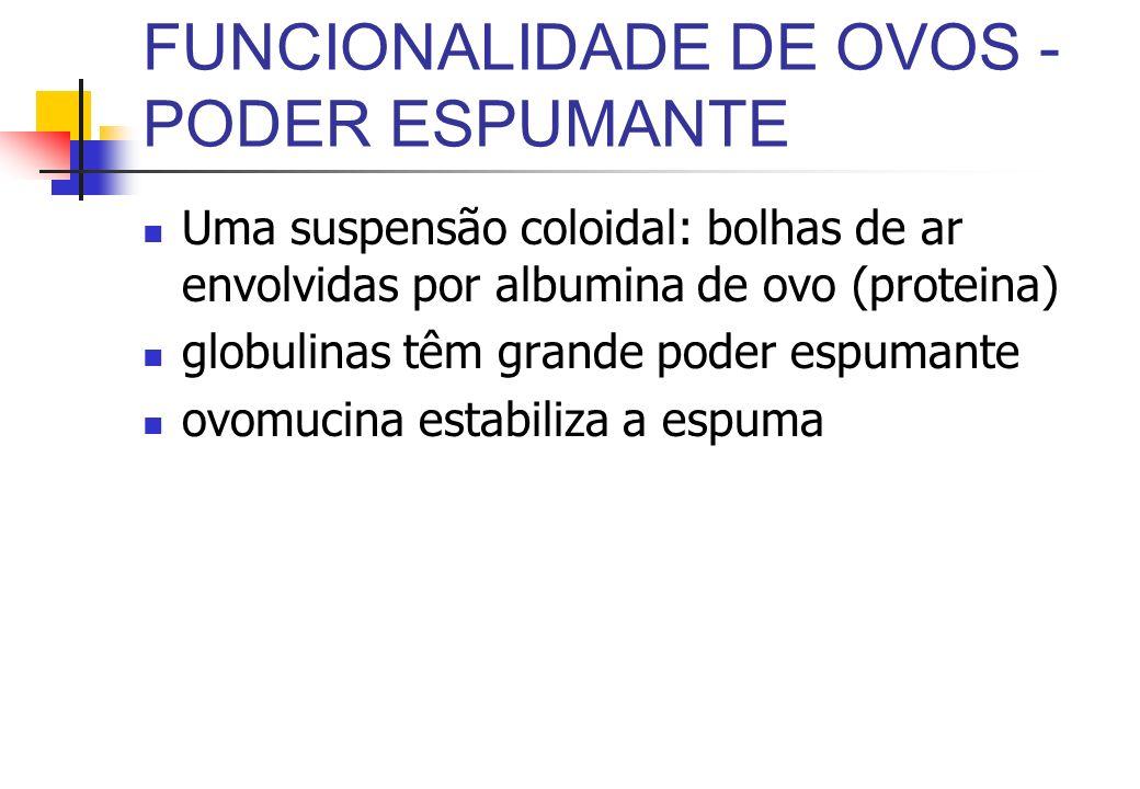 FUNCIONALIDADE DE OVOS - PODER ESPUMANTE Uma suspensão coloidal: bolhas de ar envolvidas por albumina de ovo (proteina) globulinas têm grande poder es