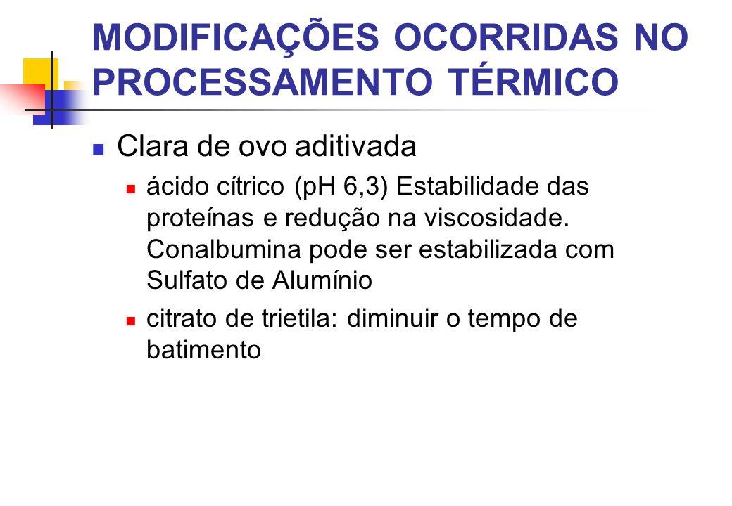 MODIFICAÇÕES OCORRIDAS NO PROCESSAMENTO TÉRMICO Clara de ovo aditivada ácido cítrico (pH 6,3) Estabilidade das proteínas e redução na viscosidade. Con