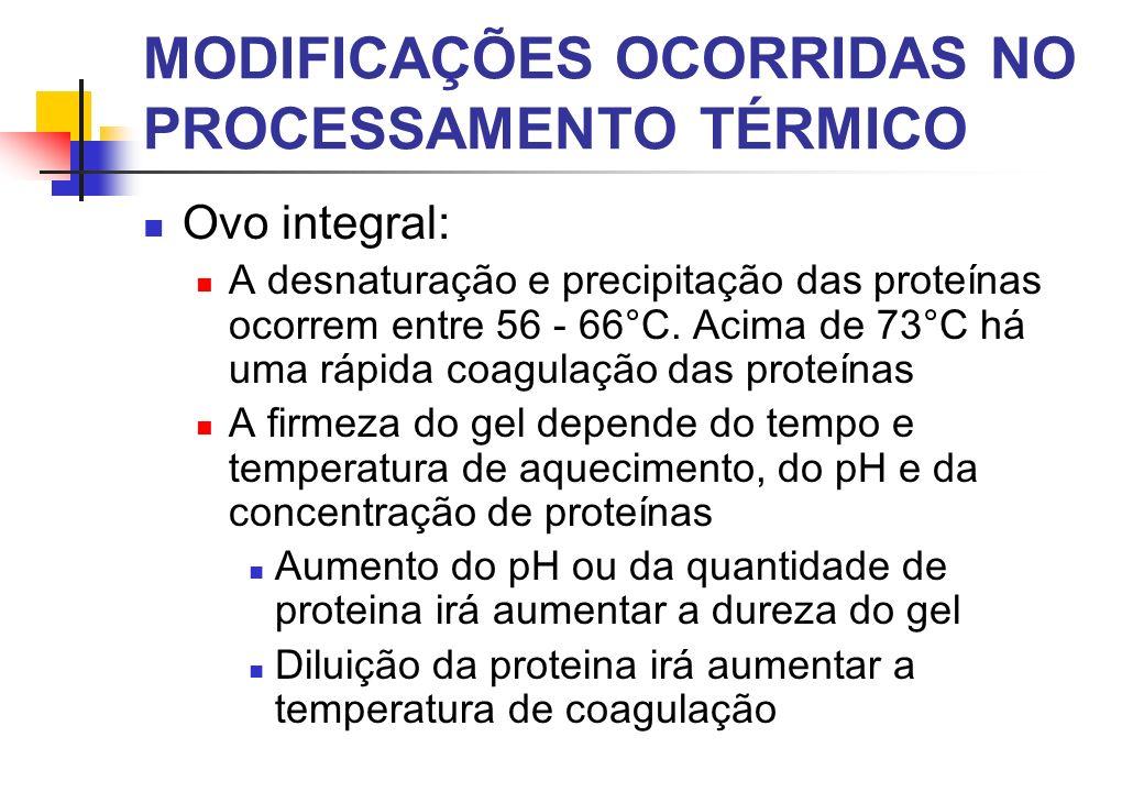 Ovo integral: A desnaturação e precipitação das proteínas ocorrem entre 56 - 66°C. Acima de 73°C há uma rápida coagulação das proteínas A firmeza do g