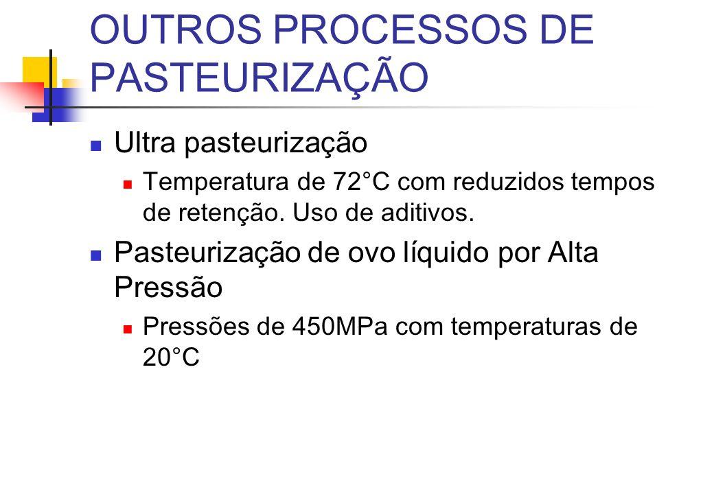 OUTROS PROCESSOS DE PASTEURIZAÇÃO Ultra pasteurização Temperatura de 72°C com reduzidos tempos de retenção. Uso de aditivos. Pasteurização de ovo líqu