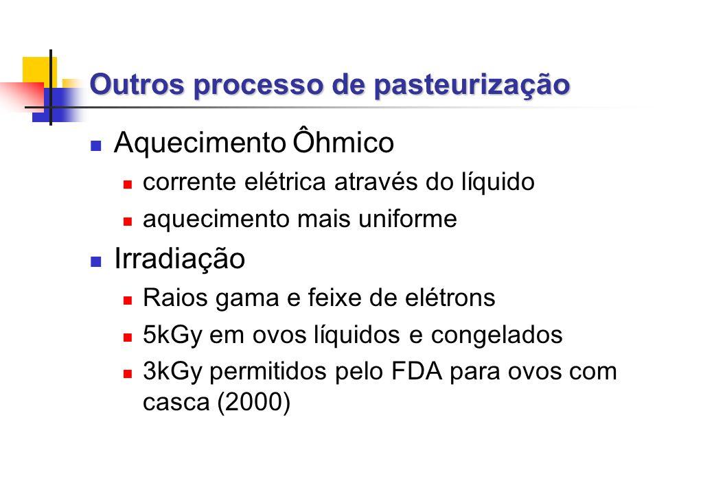 Outros processo de pasteurização Aquecimento Ôhmico corrente elétrica através do líquido aquecimento mais uniforme Irradiação Raios gama e feixe de el