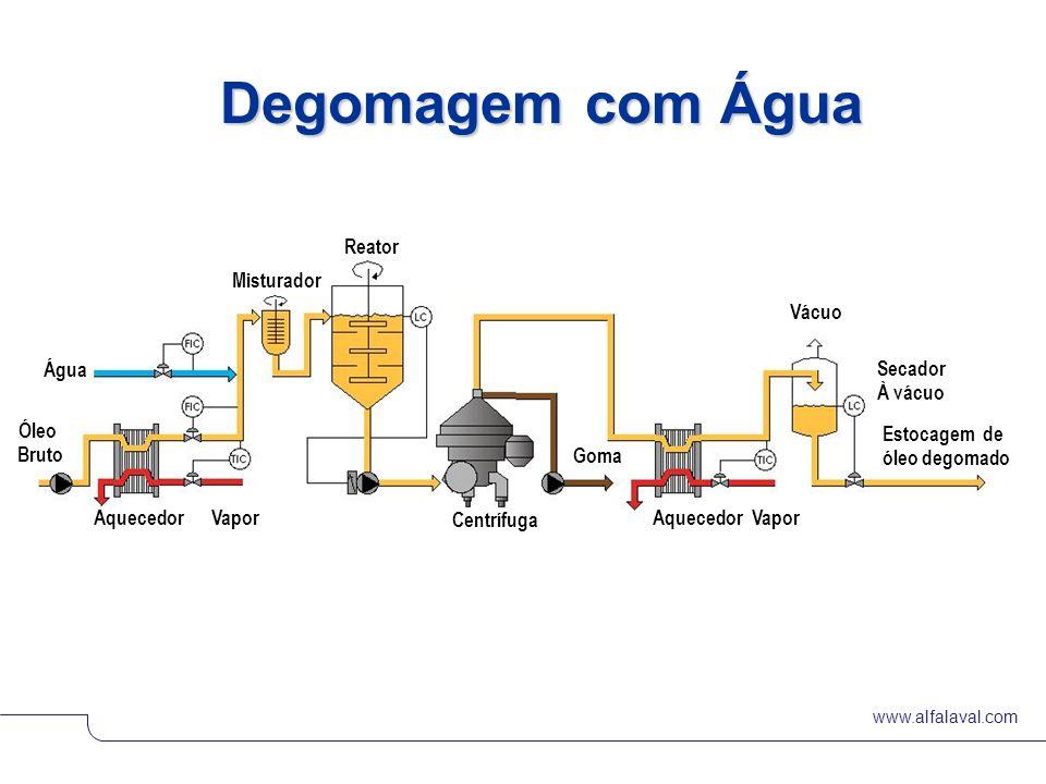 www.alfalaval.com © Alfa LavalSlide 6 Resultados Esperados da Degomagem Fósforo no óleo - 50 a 200 ppm max.