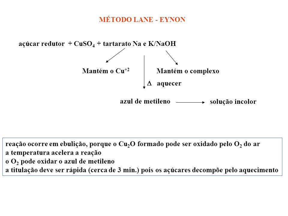 MÉTODO LANE - EYNON açúcar redutor + CuSO 4 + tartarato Na e K/NaOH Mantém o complexoMantém o Cu +2 aquecer azul de metileno solução incolor reação oc