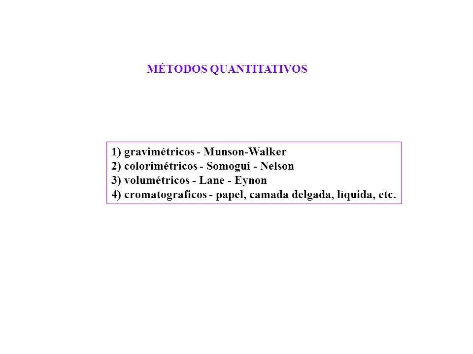 MÉTODOS QUANTITATIVOS 1) gravimétricos - Munson-Walker 2) colorimétricos - Somogui - Nelson 3) volumétricos - Lane - Eynon 4) cromatograficos - papel,