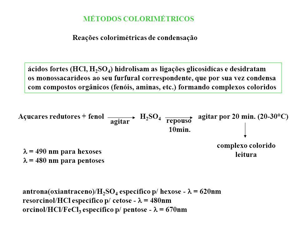 MÉTODOS COLORIMÉTRICOS Reações colorimétricas de condensação ácidos fortes (HCl, H 2 SO 4 ) hidrolisam as ligações glicosidícas e desidratam os monoss