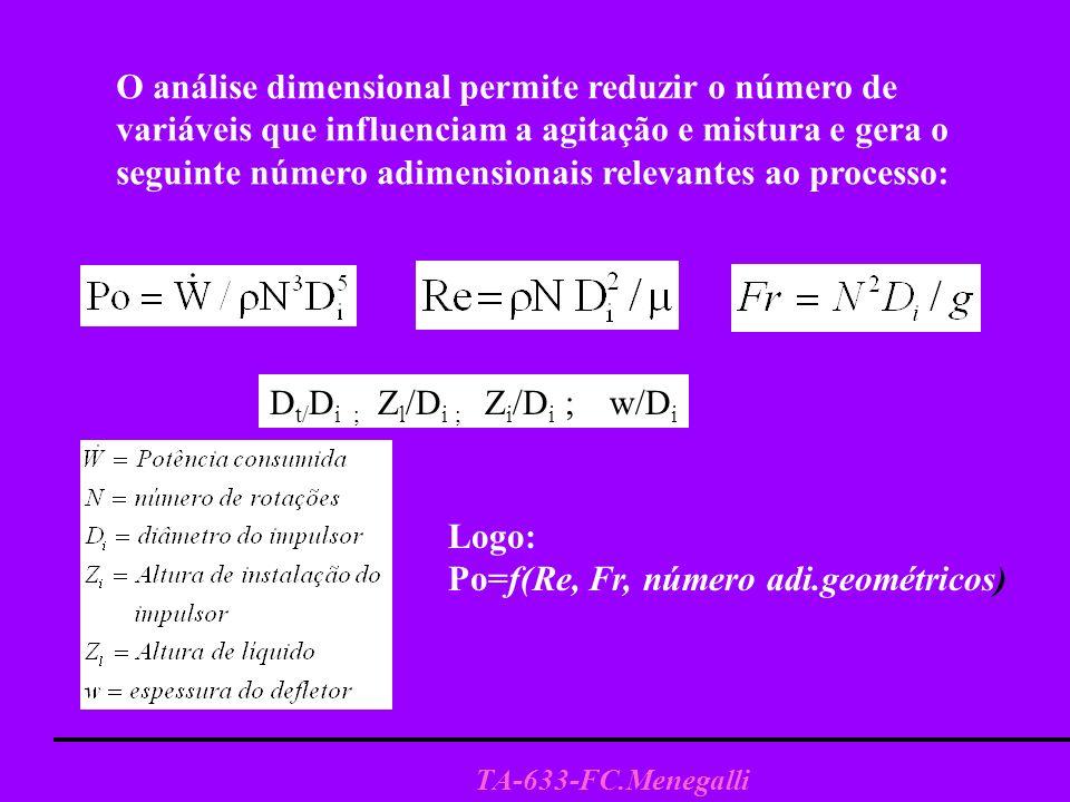 O análise dimensional permite reduzir o número de variáveis que influenciam a agitação e mistura e gera o seguinte número adimensionais relevantes ao processo: D t/ D i ; Z l /D i ; Z i /D i ; w/D i Logo: Po=f(Re, Fr, número adi.geométricos)
