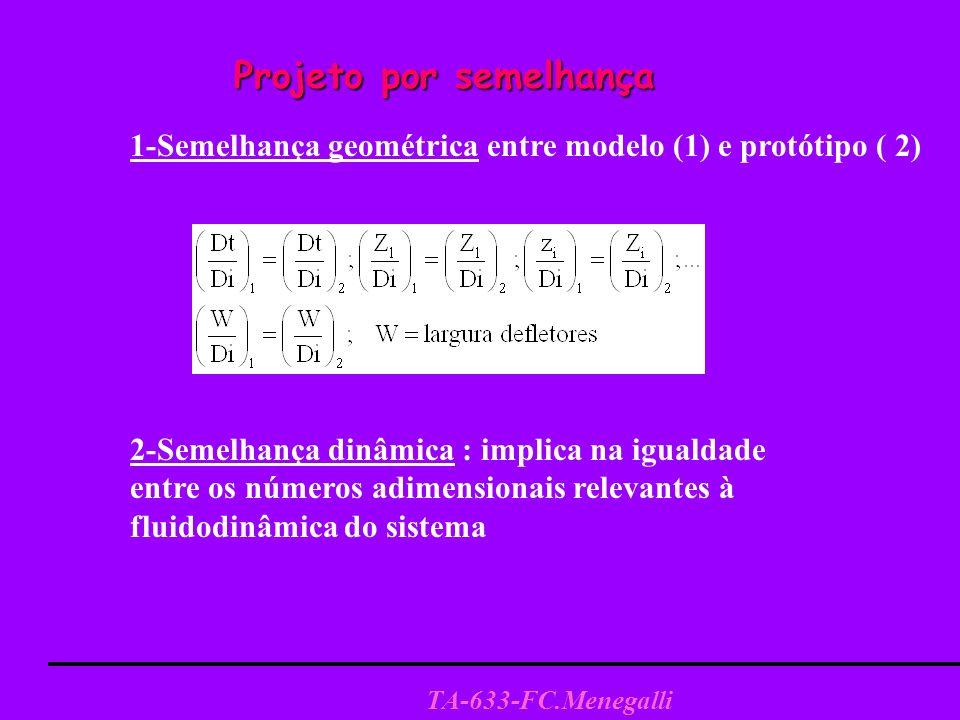 TA-633-FC.Menegalli 1-Semelhança geométrica entre modelo (1) e protótipo ( 2) Projeto por semelhança Projeto por semelhança 2-Semelhança dinâmica : implica na igualdade entre os números adimensionais relevantes à fluidodinâmica do sistema