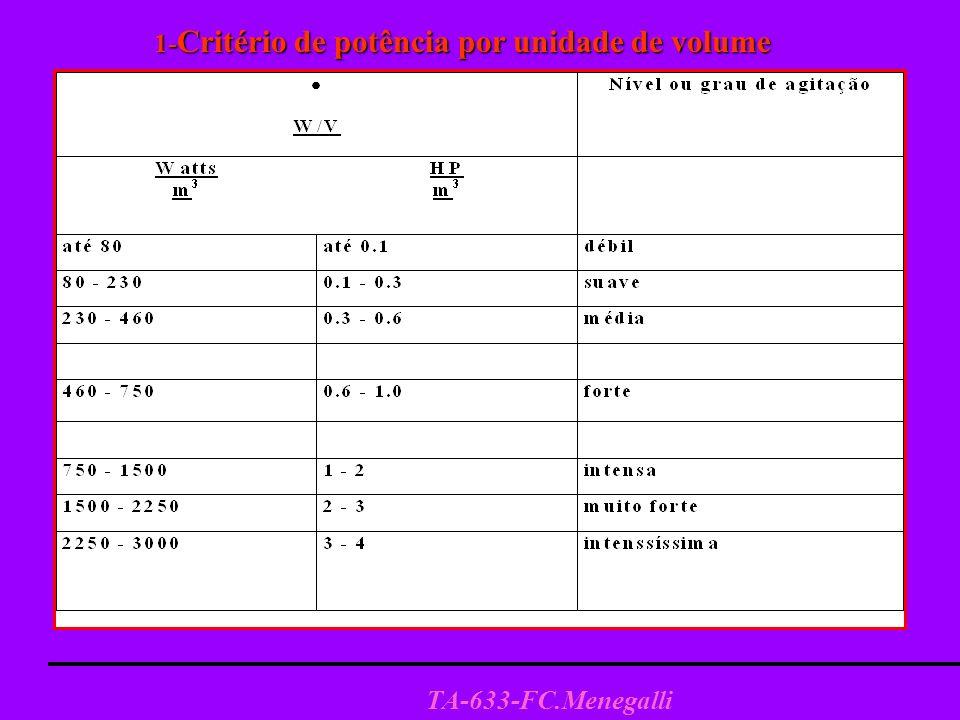 TA-633-FC.Menegalli 1- Critério de potência por unidade de volume