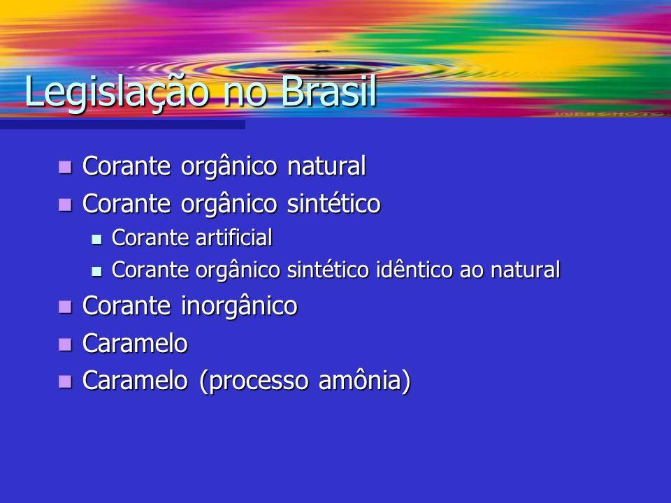 Corante orgânico natural Corante orgânico natural Corante orgânico sintético Corante orgânico sintético Corante artificial Corante artificial Corante