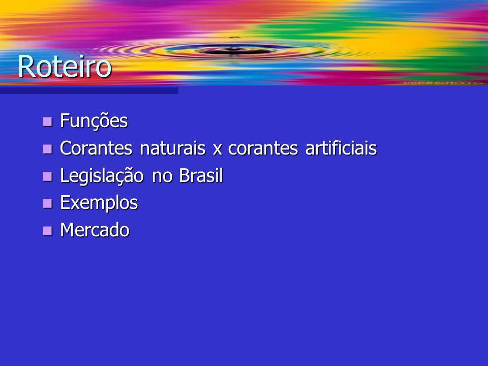 Funções Funções Corantes naturais x corantes artificiais Corantes naturais x corantes artificiais Legislação no Brasil Legislação no Brasil Exemplos E