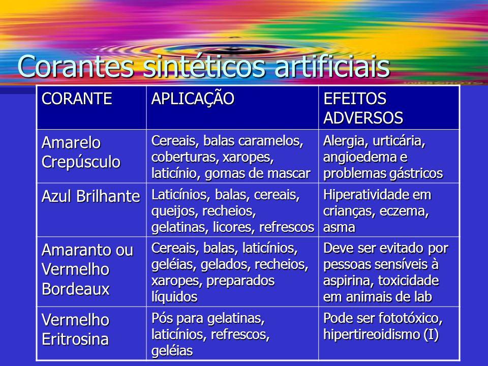 Corantes sintéticos artificiais CORANTEAPLICAÇÃO EFEITOS ADVERSOS Amarelo Crepúsculo Cereais, balas caramelos, coberturas, xaropes, laticínio, gomas d