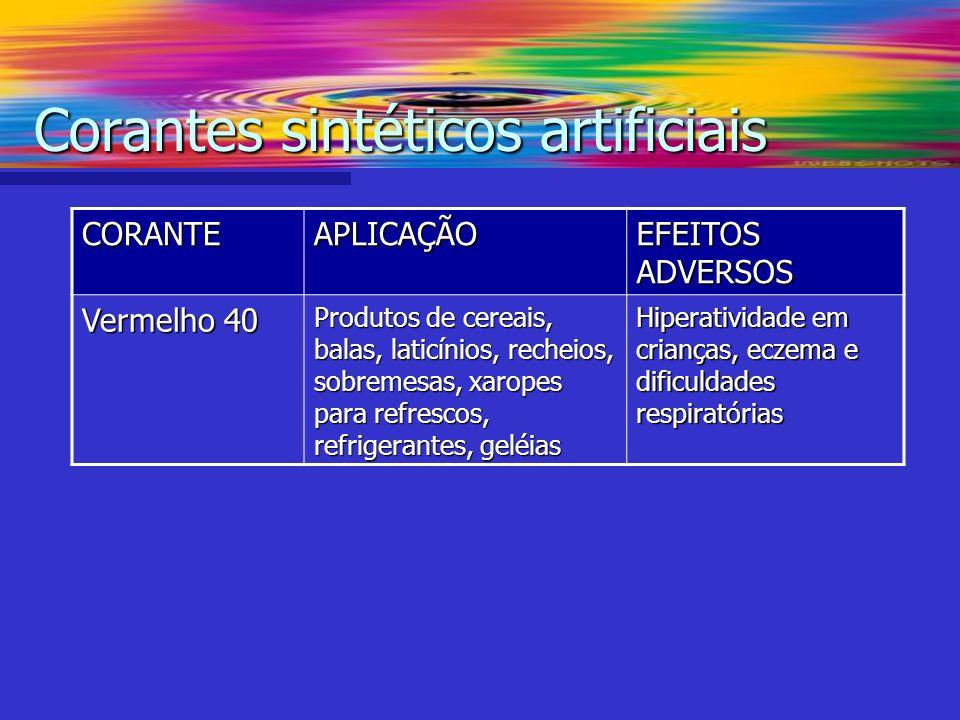 Corantes sintéticos artificiais CORANTEAPLICAÇÃO EFEITOS ADVERSOS Vermelho 40 Produtos de cereais, balas, laticínios, recheios, sobremesas, xaropes pa