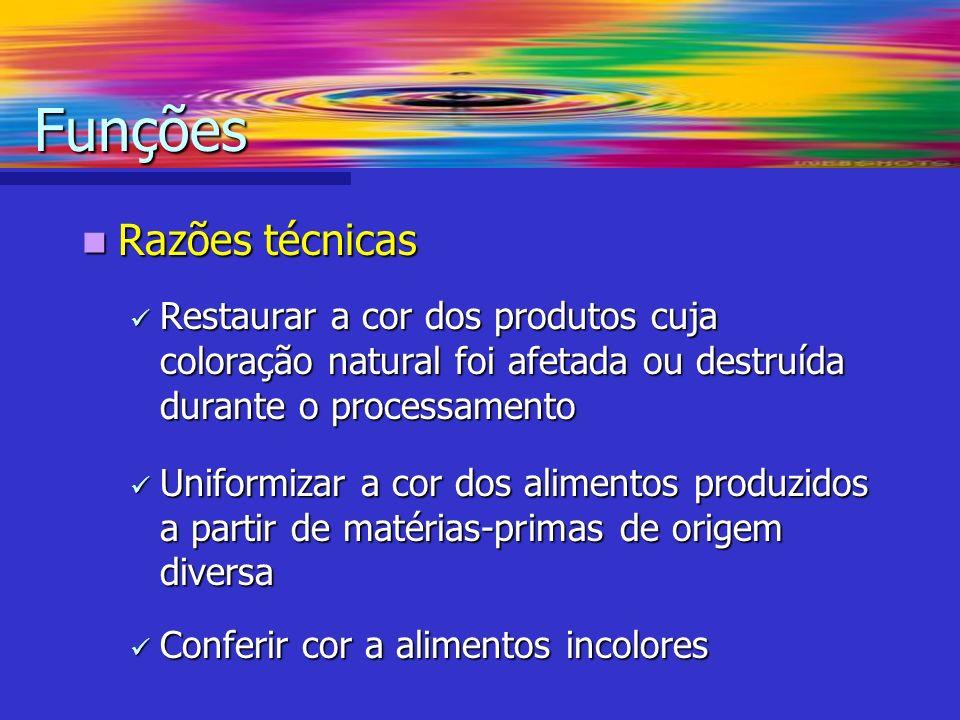 Razões técnicas Razões técnicas Restaurar a cor dos produtos cuja coloração natural foi afetada ou destruída durante o processamento Restaurar a cor d