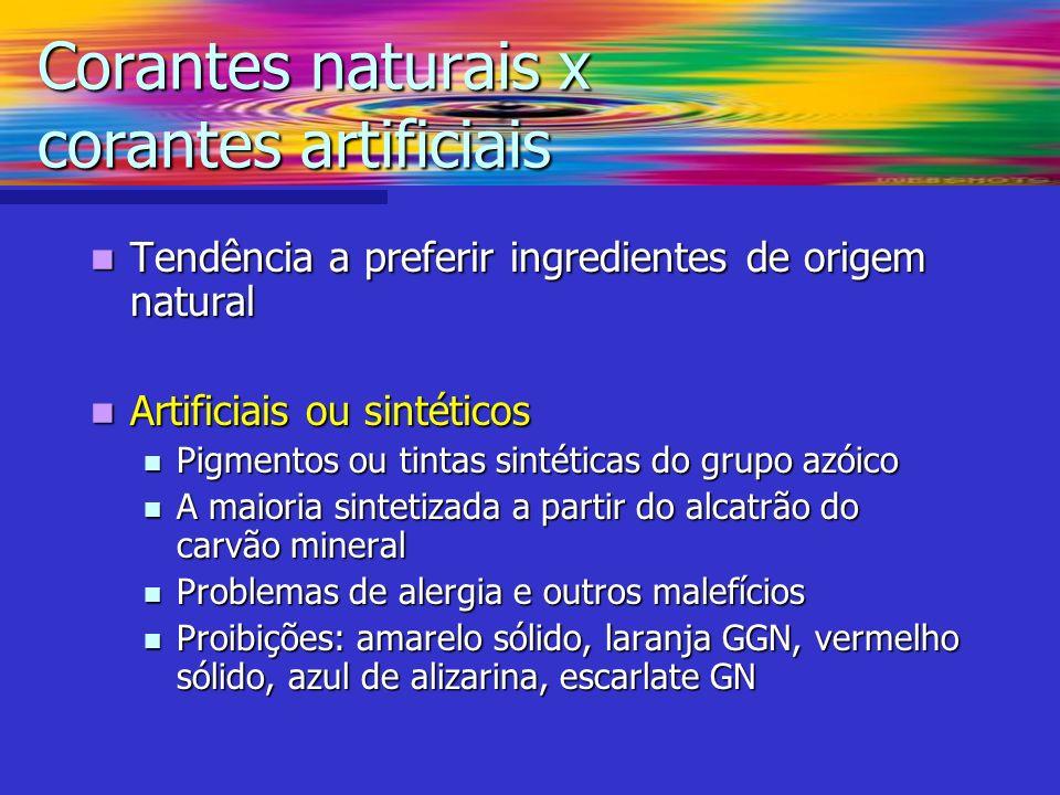 Tendência a preferir ingredientes de origem natural Tendência a preferir ingredientes de origem natural Artificiais ou sintéticos Artificiais ou sinté