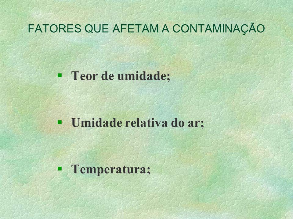 FATORES QUE AFETAM A CONTAMINAÇÃO § Teor de umidade; § Umidade relativa do ar; § Temperatura;
