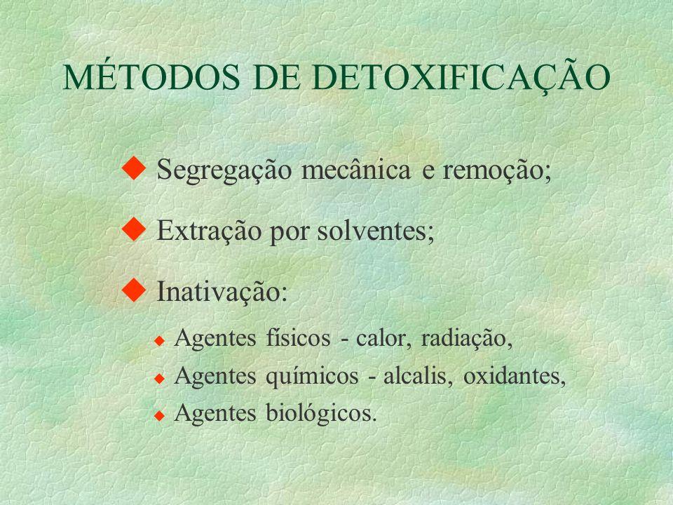 MÉTODOS DE DETOXIFICAÇÃO u Segregação mecânica e remoção; u Extração por solventes; u Inativação: u Agentes físicos - calor, radiação, u Agentes quími