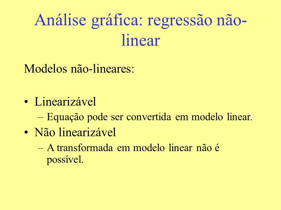 Análise gráfica: regressão não- linear Modelos não-lineares: Linearizável –Equação pode ser convertida em modelo linear. Não linearizável –A transform