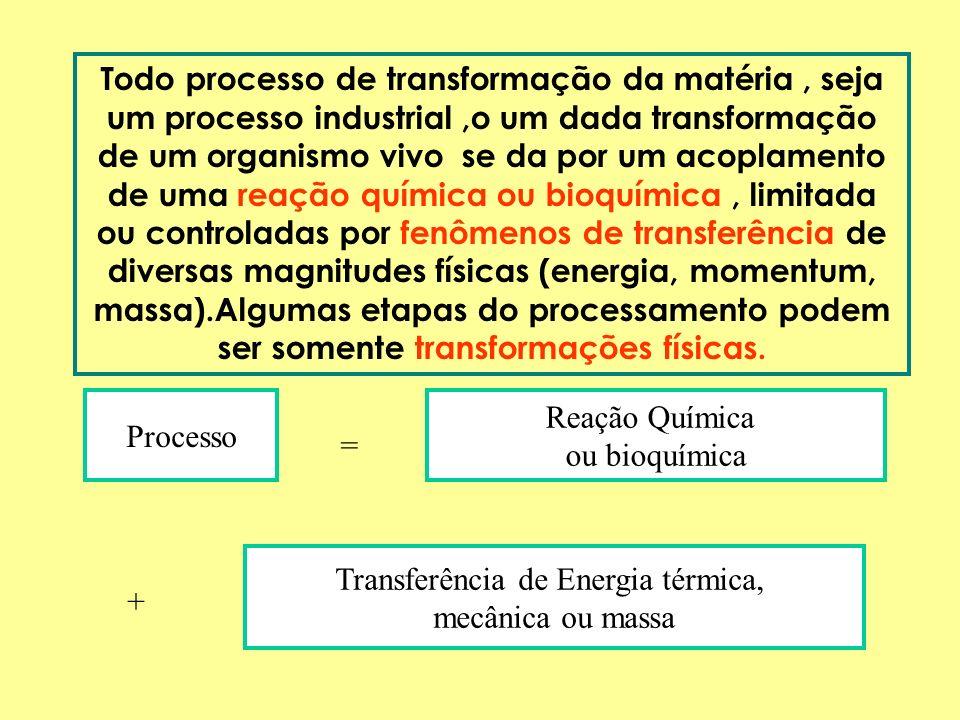 Todo processo de transformação da matéria, seja um processo industrial,o um dada transformação de um organismo vivo se da por um acoplamento de uma re