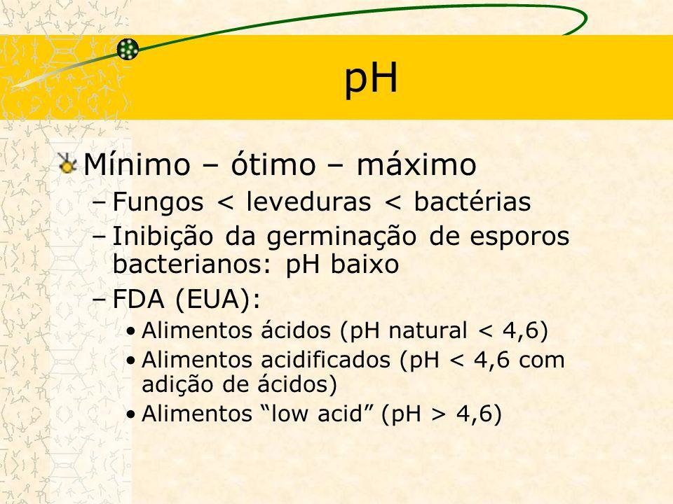 pH Mínimo – ótimo – máximo –Fungos < leveduras < bactérias –Inibição da germinação de esporos bacterianos: pH baixo –FDA (EUA): Alimentos ácidos (pH natural < 4,6) Alimentos acidificados (pH < 4,6 com adição de ácidos) Alimentos low acid (pH > 4,6)