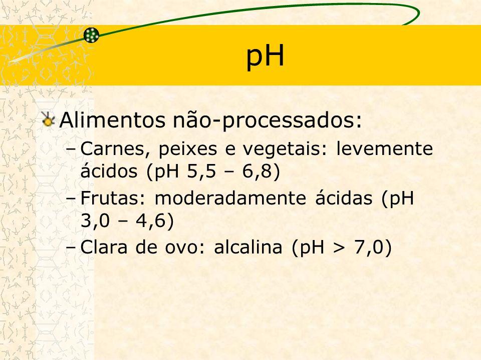 pH Alimentos não-processados: –Carnes, peixes e vegetais: levemente ácidos (pH 5,5 – 6,8) –Frutas: moderadamente ácidas (pH 3,0 – 4,6) –Clara de ovo: alcalina (pH > 7,0)