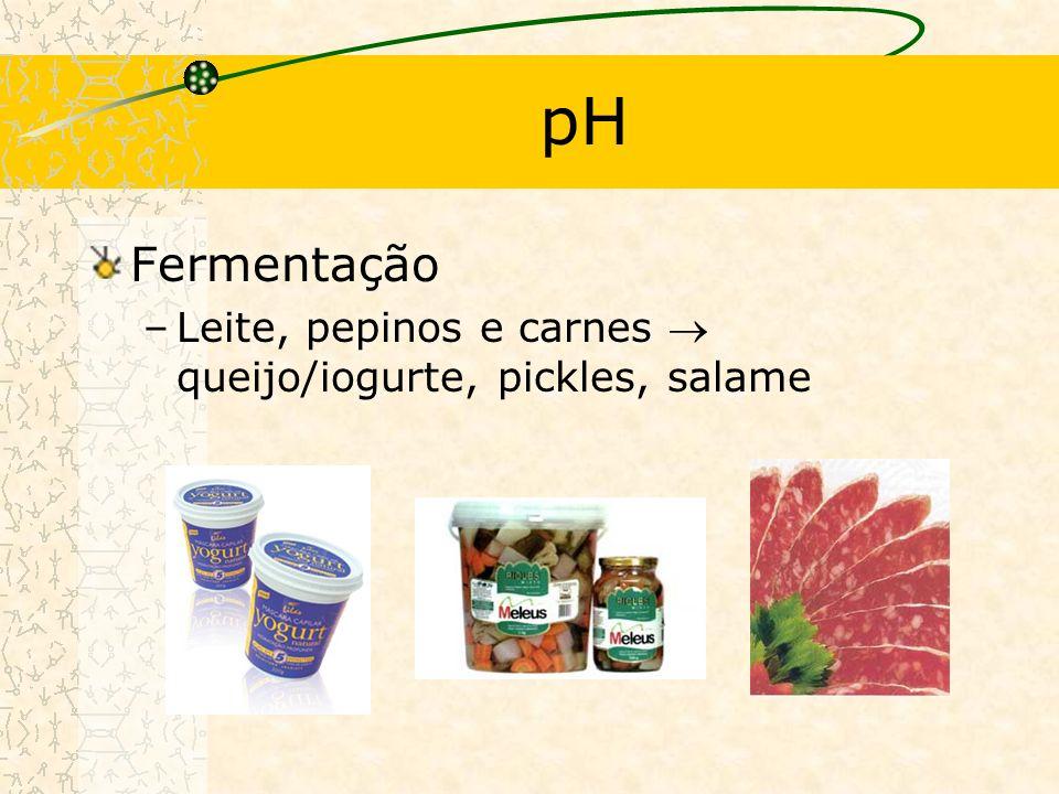 pH Fermentação –Leite, pepinos e carnes queijo/iogurte, pickles, salame