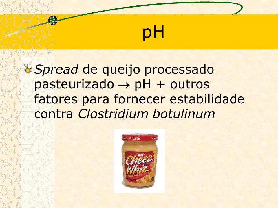 pH Spread de queijo processado pasteurizado pH + outros fatores para fornecer estabilidade contra Clostridium botulinum