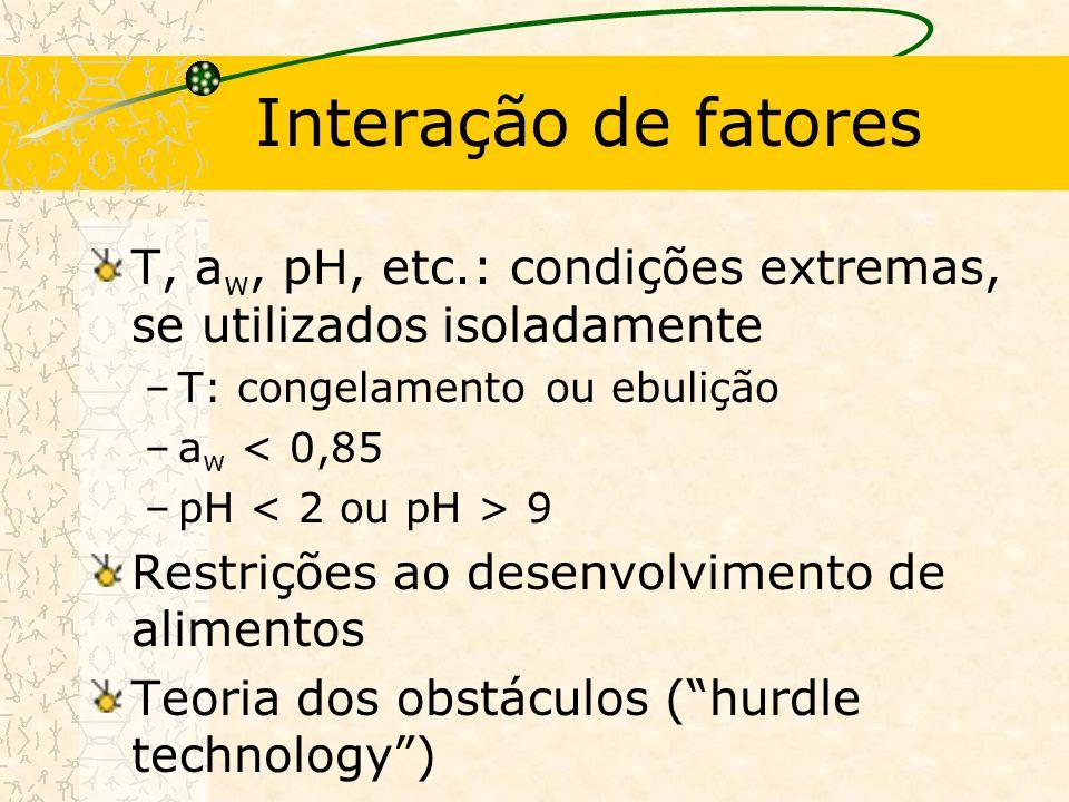 Interação de fatores T, a w, pH, etc.: condições extremas, se utilizados isoladamente –T: congelamento ou ebulição –a w < 0,85 –pH 9 Restrições ao desenvolvimento de alimentos Teoria dos obstáculos (hurdle technology)