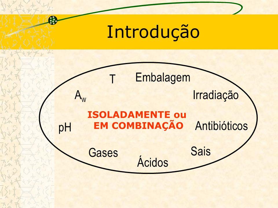 Introdução T AwAw pH Gases Sais Antibióticos Irradiação Embalagem Ácidos ISOLADAMENTE ou EM COMBINAÇÃO