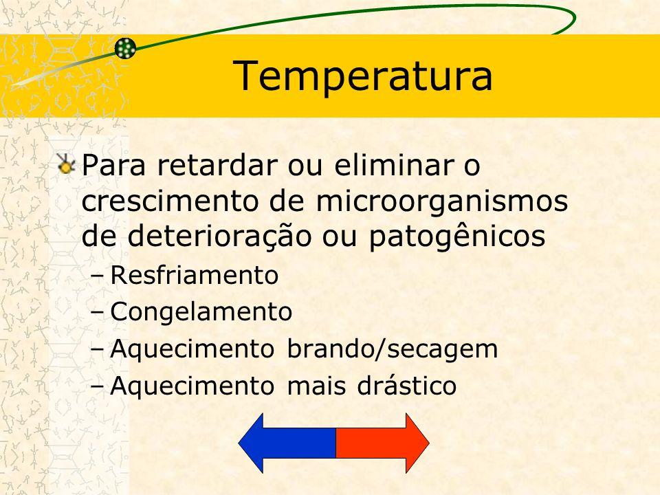 Temperatura Para retardar ou eliminar o crescimento de microorganismos de deterioração ou patogênicos –Resfriamento –Congelamento –Aquecimento brando/secagem –Aquecimento mais drástico