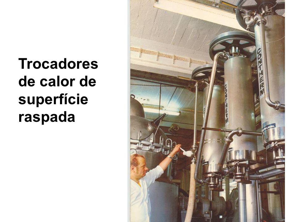 Trocadores de calor de superfície raspada
