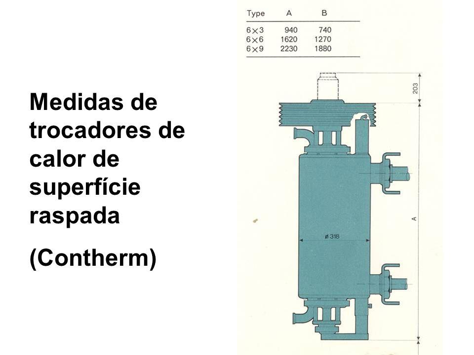 Medidas de trocadores de calor de superfície raspada (Contherm)