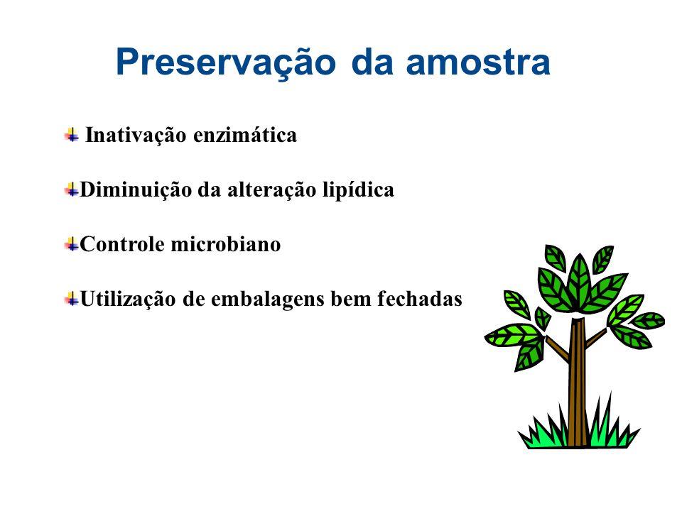 Preservação da amostra Inativação enzimática Diminuição da alteração lipídica Controle microbiano Utilização de embalagens bem fechadas