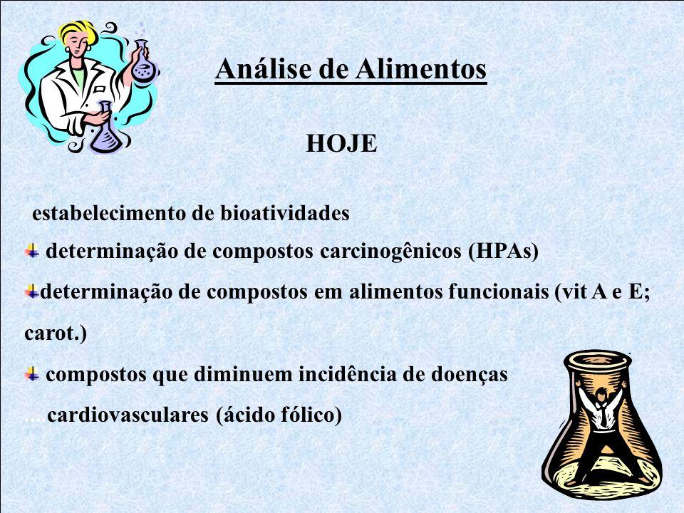Análise de Alimentos HOJE estabelecimento de bioatividades determinação de compostos carcinogênicos (HPAs) determinação de compostos em alimentos funcionais (vit A e E; carot.) compostos que diminuem incidência de doenças....cardiovasculares (ácido fólico)