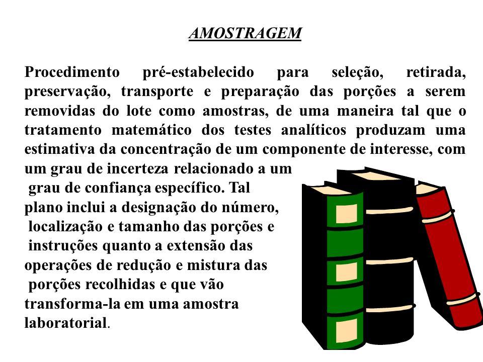 Procedimento pré-estabelecido para seleção, retirada, preservação, transporte e preparação das porções a serem removidas do lote como amostras, de uma