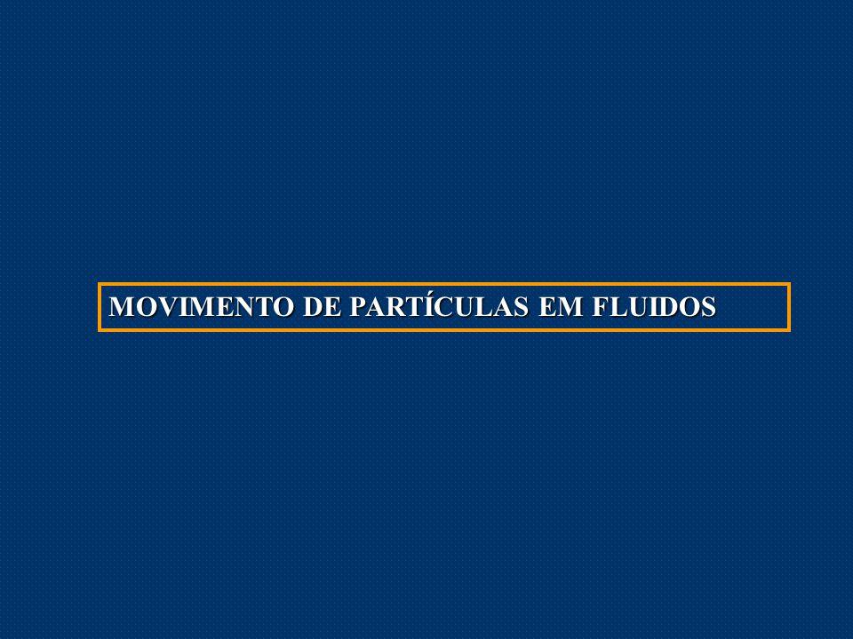 MOVIMENTO DE PARTÍCULAS EM FLUIDOS