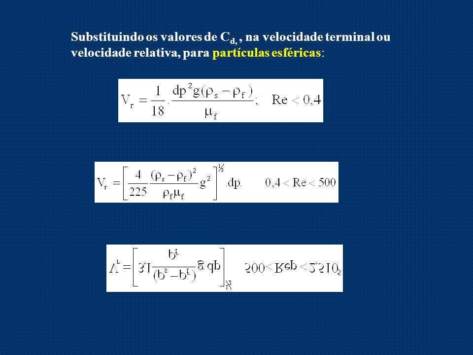 Substituindo os valores de C d,, na velocidade terminal ou velocidade relativa, para partículas esféricas: