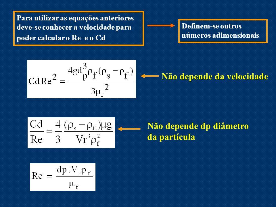 Para utilizar as equações anteriores deve-se conhecer a velocidade para poder calcular o Re e o Cd Definem-se outros números adimensionais Não depende