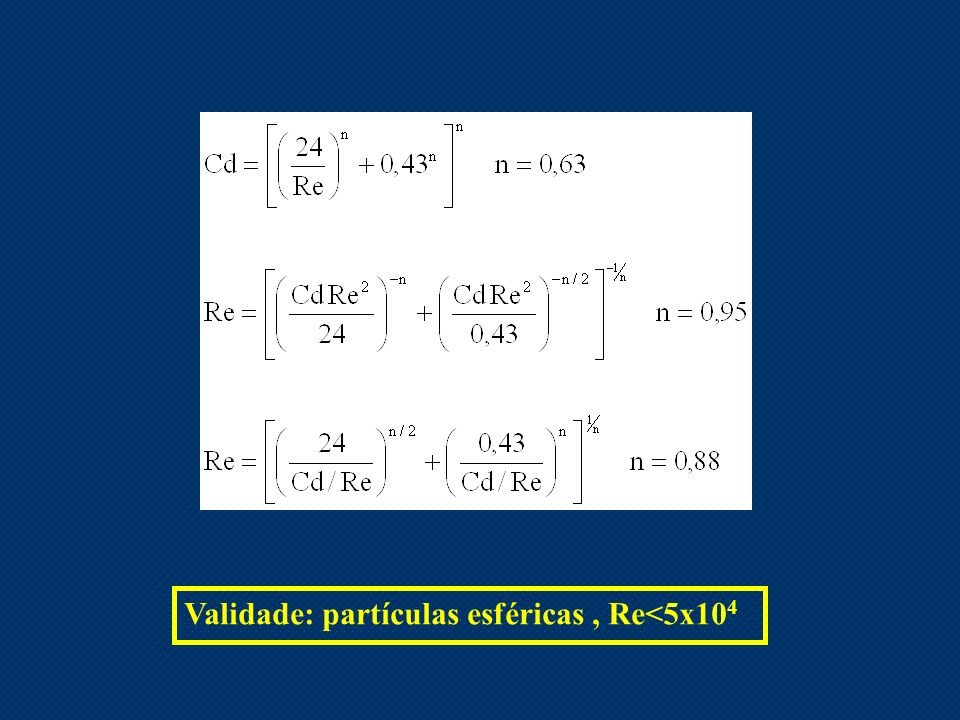 Validade: partículas esféricas, Re<5x10 4